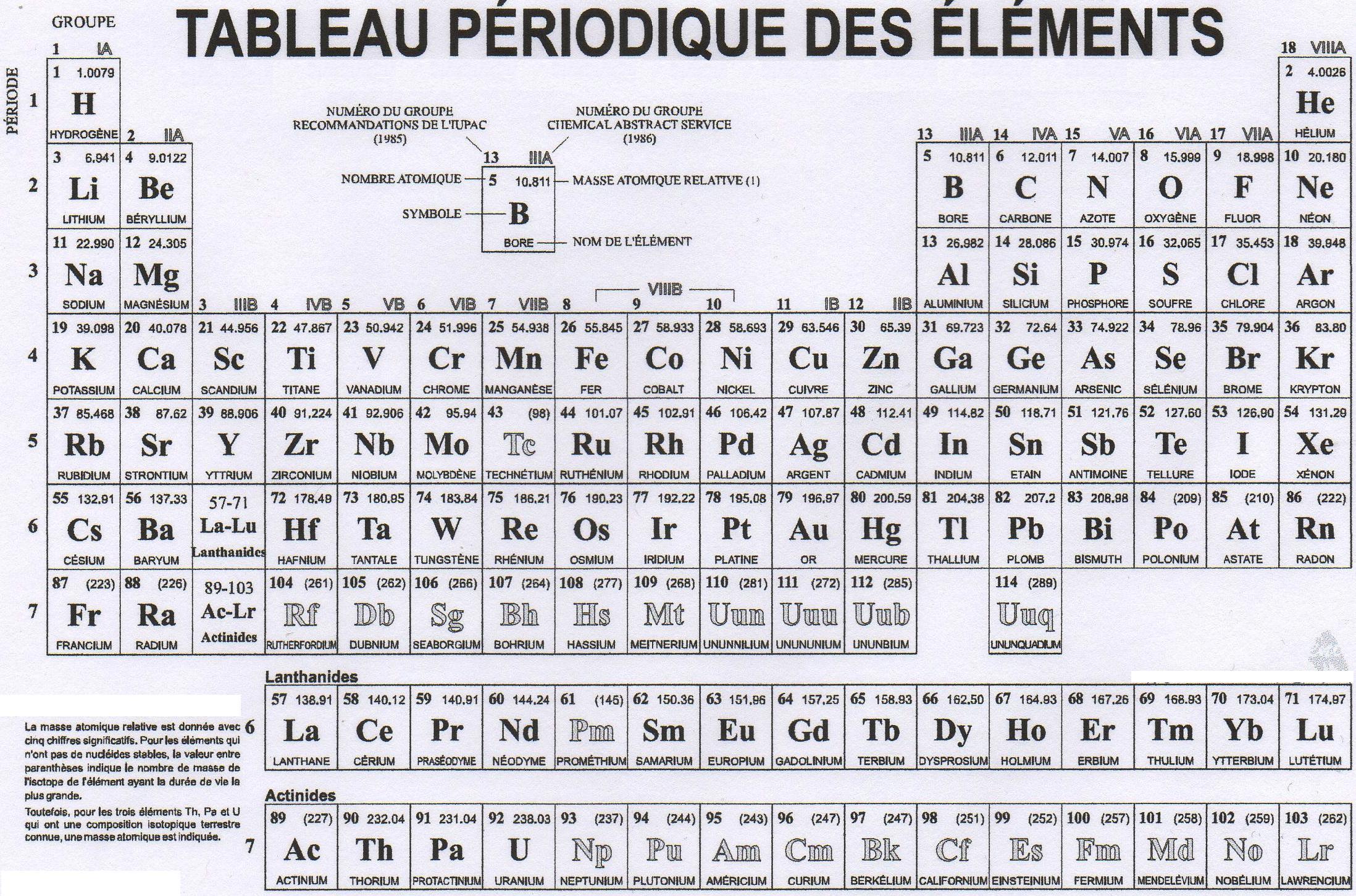 Tableau_periodique_des_elements.jpg